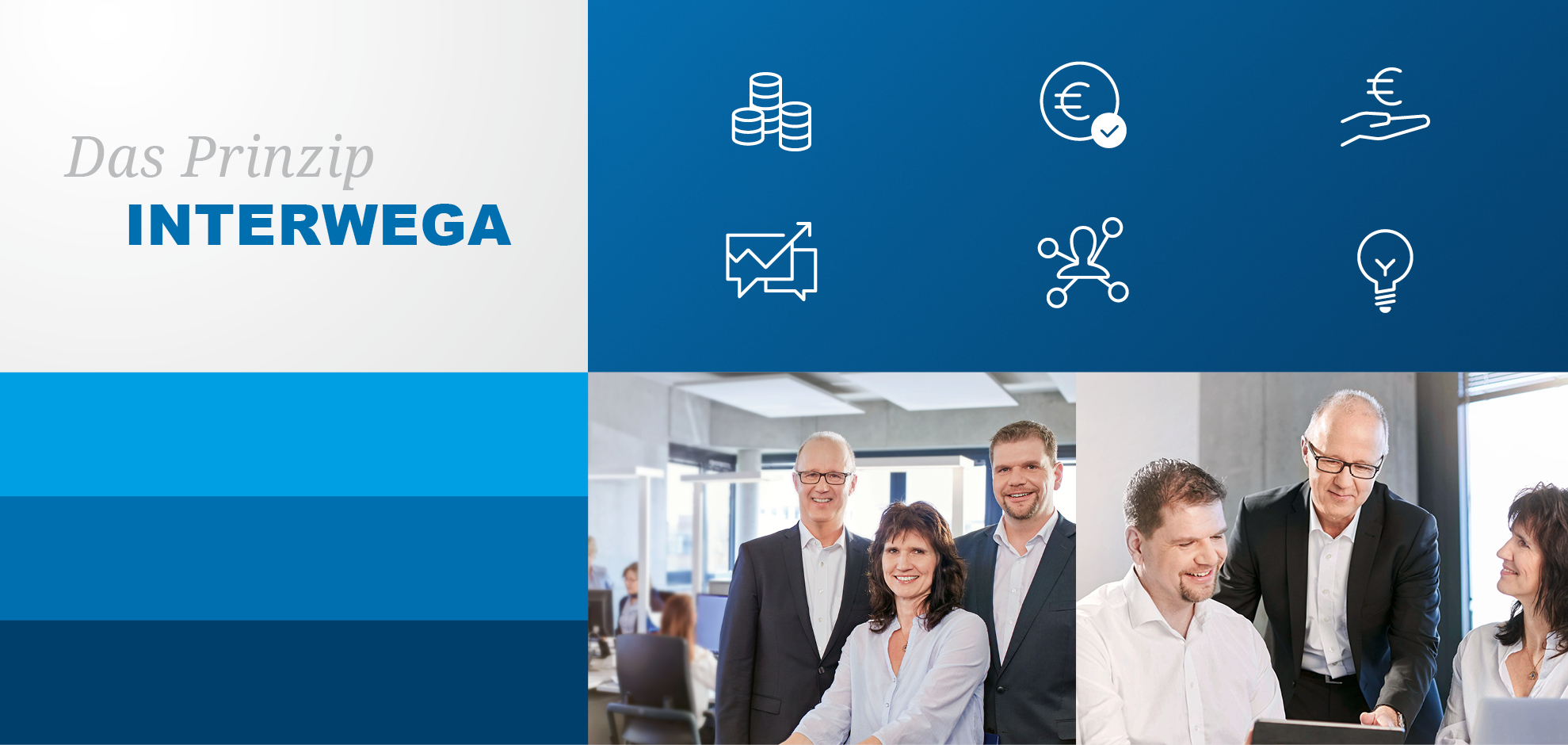 Dialogkampagne | Case Study Interwega | Corporate Design